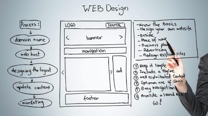 【Web担当者必見】効果的なランディングページの作り方